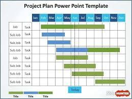 free downloadable organizational chart template organizational chart template word download best of hospital