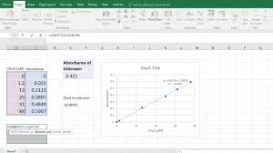 Calibration Curves Linest Function In Microsoft Excel