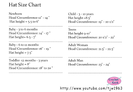Baby Head Circumference Chart For Hats Head Sizes For Crochet Hats