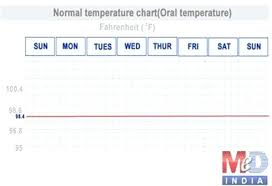 Ideal Room Temperature For Baby Childrenperth Info