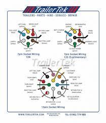 ford 7 pin trailer plug wiring diagram wiring diagrams 4 way trailer wiring at Chrysler Trailer Plug Wiring Diagram 7
