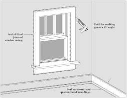 Caulking and Weatherstripping | My Florida Home Energy