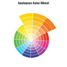 Analogous colors Colors that are adjacent to each other on the color wheel,  for example