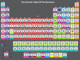 Detailed Periodic Table Of Elements Stock Vector - Illustration of ...