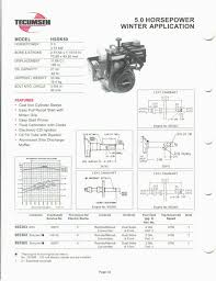 Small Engine Suppliers - Engine Specifications and Line Drawings for ...