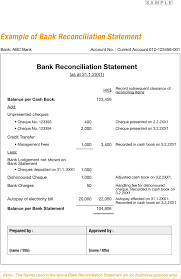 Bank Reconciliation Template Free Example Of Bank Reconciliation Statement Pdf 48kb