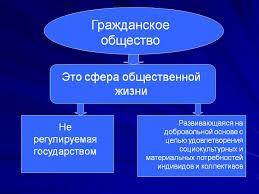 Реферат Гражданское общество Формирование теории гражданского  Современные теории гражданского общества реферат