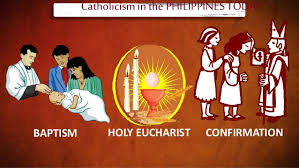 Image result for Photos Catholics in Philippines