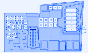 volvo c30 hatchback 2014 fuse box block circuit breaker diagram volvo c30 hatchback 2014 fuse box block circuit breaker diagram