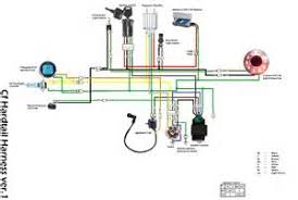 similiar wire diagram zongshen 2012 keywords honda ct70 wiring diagram lifan 125 z50 k2 and lifan 125 wiring