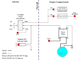advice needed electric fan wiring a c compressor tied in btw i am using this diagram although i have bypassed the toggle switch both the thermostatic switch and a c wire go directly to the 86 terminal on the