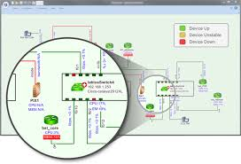 Network Diagram Software | Dynamic Network Diagrams | Netbrain