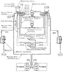 wiring diagram for john deere l mower the wiring diagram john deere l130 safety switch wiring diagrams nilza wiring diagram
