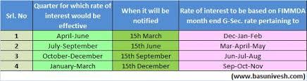 Postal Rate Chart Pdf Skillful Usps Rate Chart 2019 Pdf Usps Postal Rate Chart For