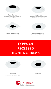 Recessed Can Light Sizes How To Choose Recessed Lighting Downlighting Types Trims