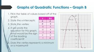 graphs of quadratic functions graph b 1 fill in the table of values based