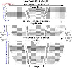 La Palladium Seating Chart London Palladium Seating Chart Bedowntowndaytona Com