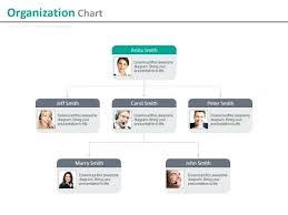 Organizational Chart Templates Free Flat Design Circular Org Chart Template Organizational Ppt Templates