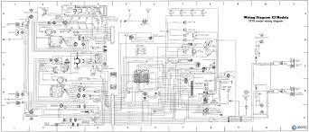 cj 7 wiring diagram simple wiring diagram jeep cj7 wiring diagram preview wiring diagram u2022 cherokee wiring diagram cj 7 wiring diagram