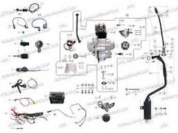 wiring diagram for a 110cc quad wiring image 110cc atv engine diagram 110cc wiring diagrams on wiring diagram for a 110cc quad