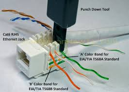 t568b plug wiring diagram t568b pinout xwgjsc com Standard Ethernet Wiring Diagram eia t568b wiring diagram t568c xwgjsc com t568b wiring standard standard ethernet cable wiring diagram