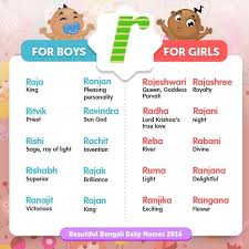 beautiful bengali baby names for 2016