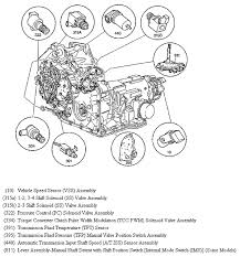 similiar chevy impala transmission keywords 2003 chevy impala engine diagram also 2000 chevy impala transmission