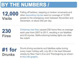 by the numbers holiday accidents