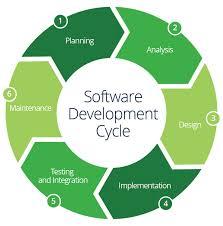All About Software Development Project Management Smartsheet