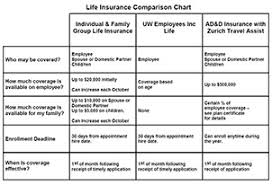 Perspicuous Benefits Comparison Chart 2019