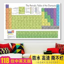 Usd 9 24 New Chemical Elements Of The Periodic Table Wall