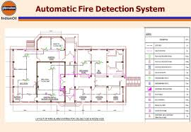 diagram of fire alarm system dolgular com fire alarm drawings symbols at Fire Alarm Layout Diagram