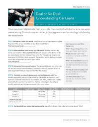 deal or no deal application form fillable online deal or no deal understanding car loans practical