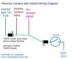 wiring diagram backup camera wiring image wiring kenwood backup camera wiring diagram jodebal com on wiring diagram backup camera