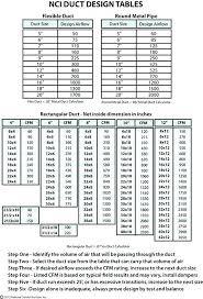Duct Sizing Chart Cfm Duct Diameter Vs Cfm Leadersawards Co