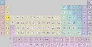 Where Is Uranium Found on the Periodic Table?