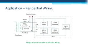 3 phase house wiring diagram the wiring diagram three phase house wiring diagram nilza house wiring