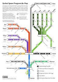 Ksp Chart 1 7 3 Community Delta V Map 2 7 Tutorials Kerbal Space