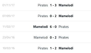 See more of chiefs vs pirates vs sundown on facebook. Mamelodi Sundowns Vs Orlando Pirates Preview Neowritessundowns