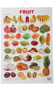 Buy Fruit Chart 5 Book Online At Low Prices In India Fruit