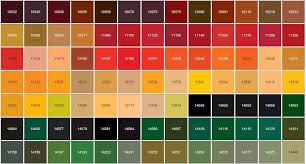 Fed Std 595b Color Chart Fed Std 595 Sae Ams Std 595 Color Chart Mach Dynamics