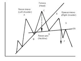 Курсовая работа Обзор методов графического представления моделей  Курсовая работа Обзор методов графического представления моделей в экономике и управлении