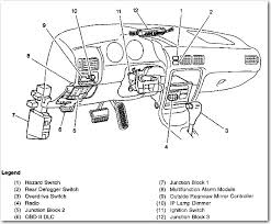 chevy prizm fuse box wiring diagram site where is the fuse box located on a 2000 chevy prizm to be spicific 1998 chevy fuse box diagram chevy prizm fuse box