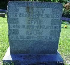 Effie Miller (1881-1898) - Find A Grave Memorial