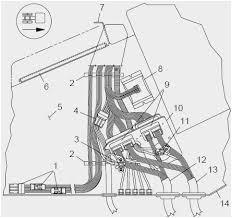 for a 1999 freightliner fl80 fuse panel diagram wiring diagram freightliner fl70 fuse box diagram unique freightliner columbia fusefreightliner fl70 fuse box diagram prettier 2000 freightliner