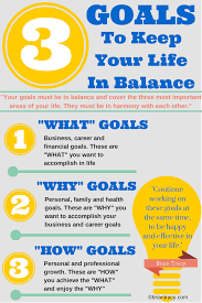 infographic 3 key goals to keep your life in balance work life balance goal setting personal development infographic