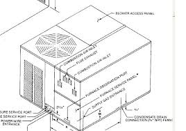 rheem air conditioner wiring diagram schematics and wiring diagrams 220 240 wiring diagram instructions dannychesnut
