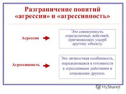 Презентация на тему Агрессивность как фактор влияния на  7 7 Агрессия Агрессивность