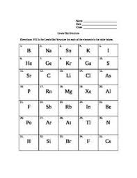 Lewis Structure Worksheets With Answers Lewis Dot Structure Mini Lesson And Worksheet Chemistry