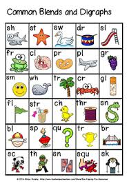 Consonant Blend Chart Printable Blends And Digraph Chart Worksheets Teaching Resources Tpt